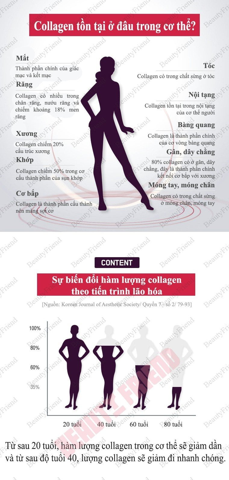 Collagen từ vẩy cá Re:tune Fish Scale Collagen Peptide - hinh 07